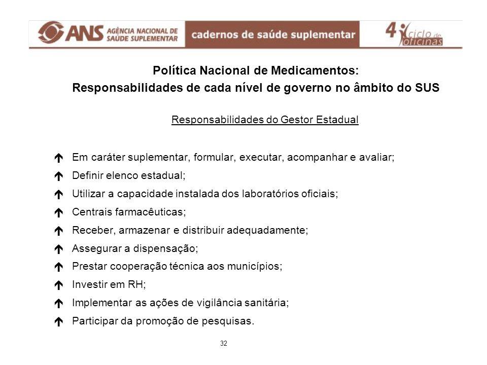 Política Nacional de Medicamentos: Responsabilidades de cada nível de governo no âmbito do SUS Responsabilidades do Gestor Estadual é éEm caráter supl