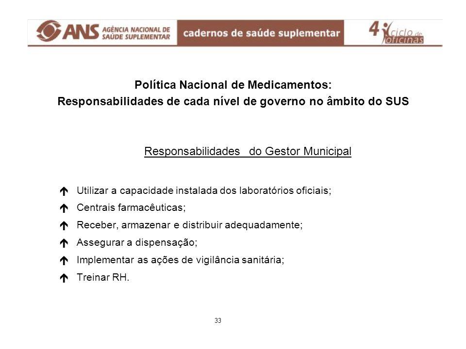 Política Nacional de Medicamentos: Responsabilidades de cada nível de governo no âmbito do SUS Responsabilidades do Gestor Municipal é éUtilizar a cap