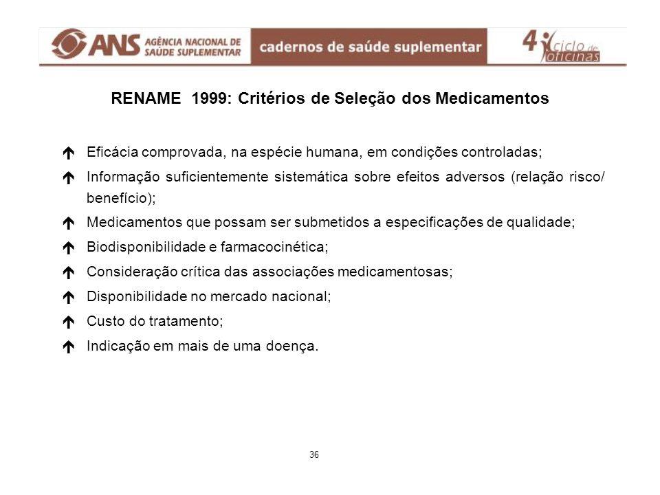 RENAME 1999: Critérios de Seleção dos Medicamentos é éEficácia comprovada, na espécie humana, em condições controladas; é éInformação suficientemente