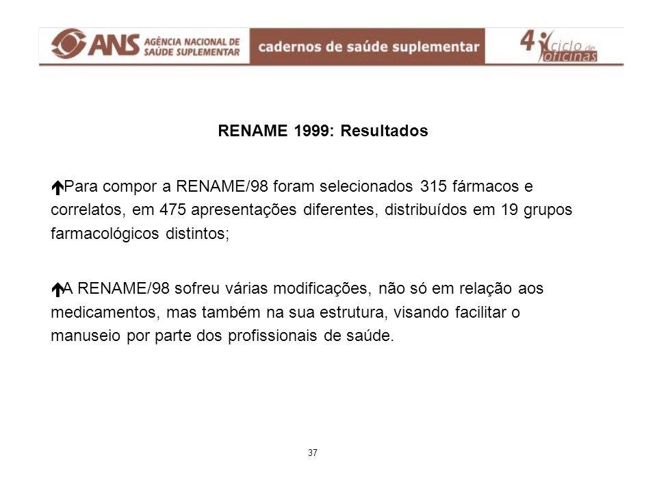 RENAME 1999: Resultados é Para compor a RENAME/98 foram selecionados 315 fármacos e correlatos, em 475 apresentações diferentes, distribuídos em 19 gr