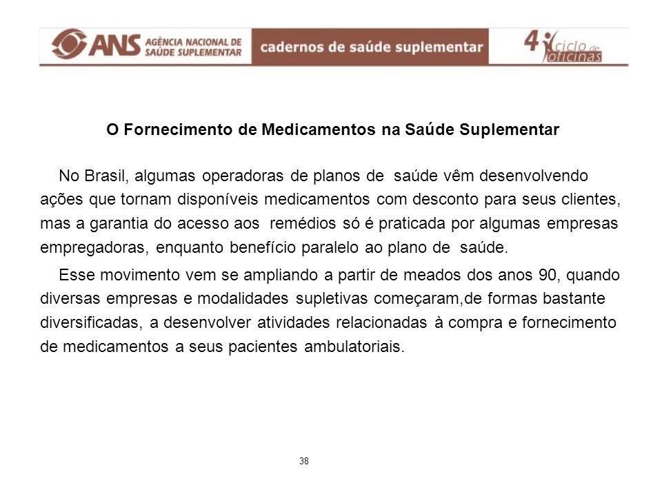 No Brasil, algumas operadoras de planos de saúde vêm desenvolvendo ações que tornam disponíveis medicamentos com desconto para seus clientes, mas a ga