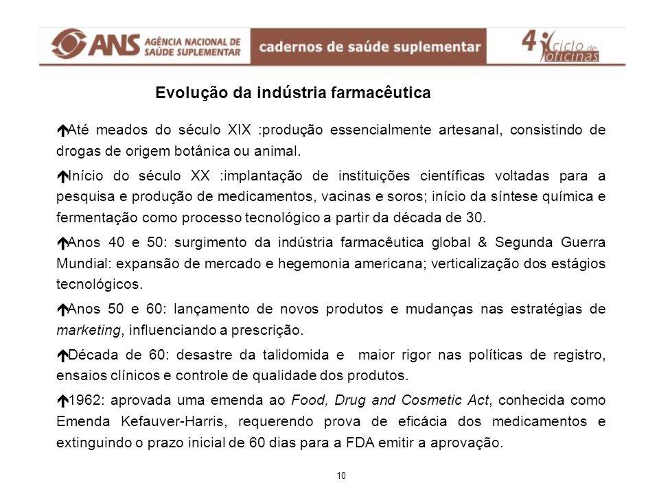 Iniciativas Empresariais de Desenvolvimento Industrial é Companhia Brasileira de Antibióticos (Cibran): capacidade fermentativa; produção de antibióticos.