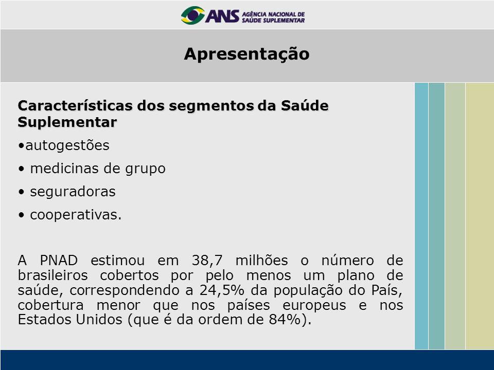 Características dos segmentos da Saúde Suplementar autogestões medicinas de grupo seguradoras cooperativas. A PNAD estimou em 38,7 milhões o número de