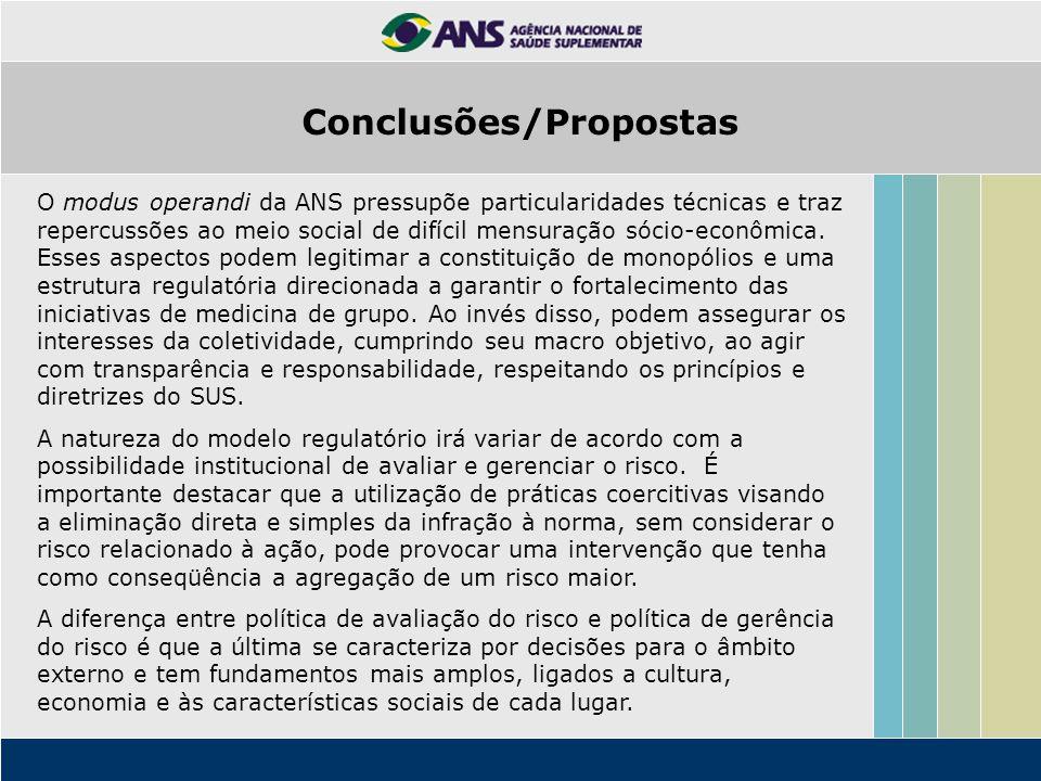 O modus operandi da ANS pressupõe particularidades técnicas e traz repercussões ao meio social de difícil mensuração sócio-econômica. Esses aspectos p