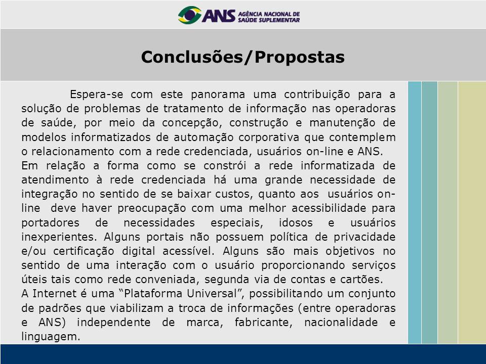 Conclusões/Propostas Espera-se com este panorama uma contribuição para a solução de problemas de tratamento de informação nas operadoras de saúde, por