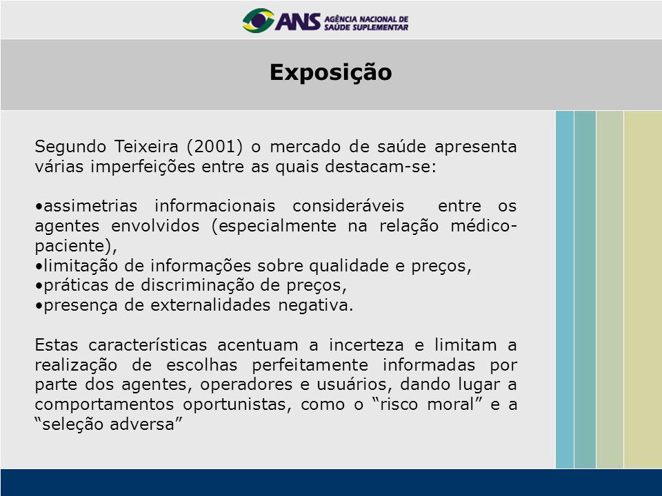 Segundo Teixeira (2001) o mercado de saúde apresenta várias imperfeições entre as quais destacam-se: assimetrias informacionais consideráveis entre os
