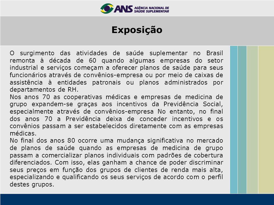 O surgimento das atividades de saúde suplementar no Brasil remonta à década de 60 quando algumas empresas do setor industrial e serviços começam a ofe