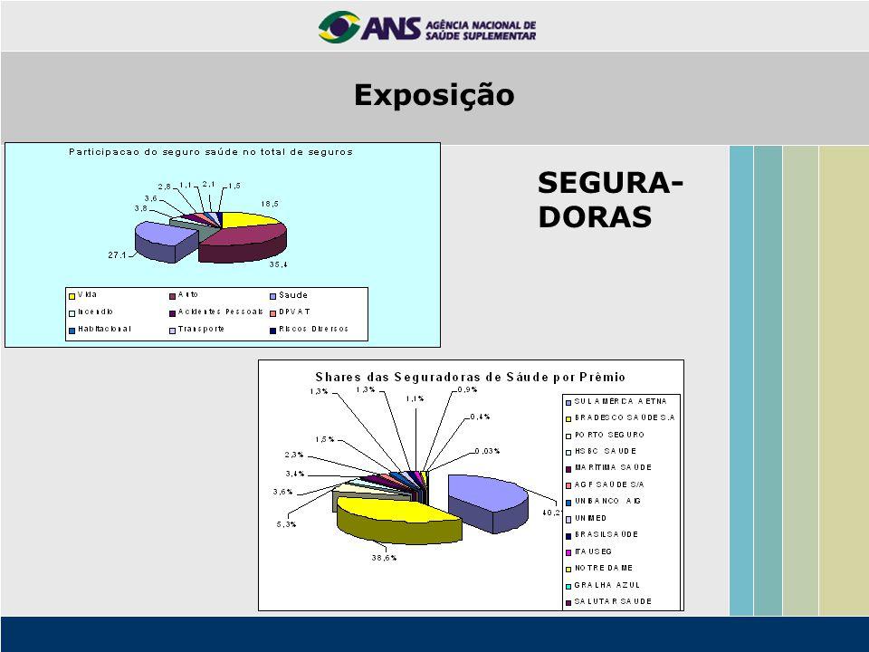 Exposição SEGURA- DORAS
