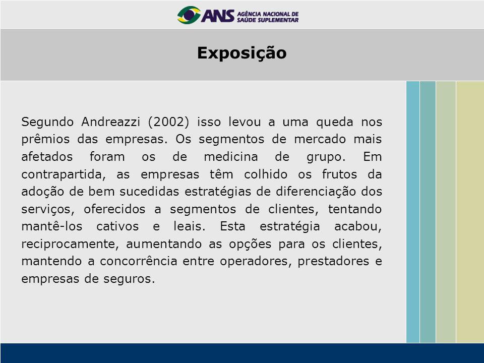 Segundo Andreazzi (2002) isso levou a uma queda nos prêmios das empresas. Os segmentos de mercado mais afetados foram os de medicina de grupo. Em cont