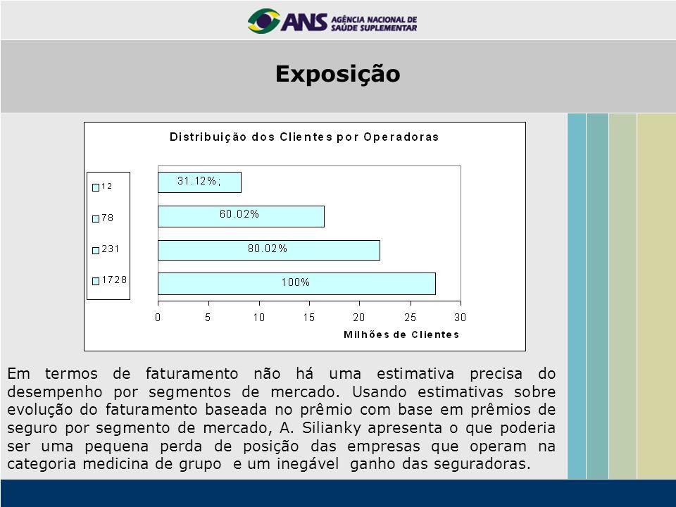 Em termos de faturamento não há uma estimativa precisa do desempenho por segmentos de mercado.
