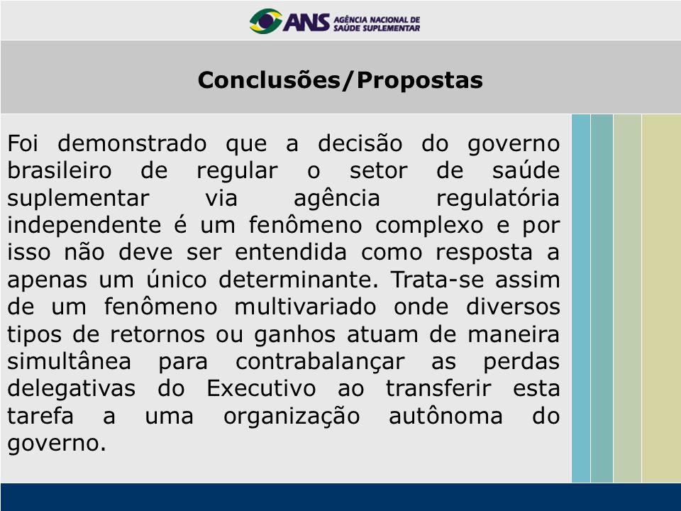 Foi demonstrado que a decisão do governo brasileiro de regular o setor de saúde suplementar via agência regulatória independente é um fenômeno complex