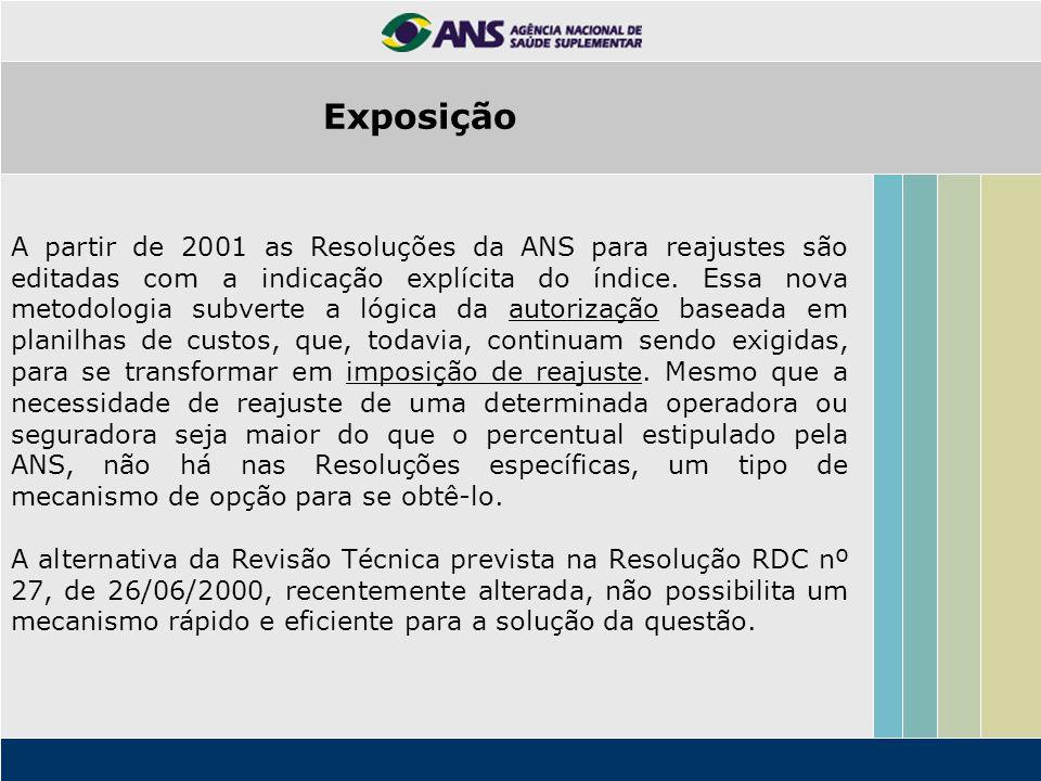 A partir de 2001 as Resoluções da ANS para reajustes são editadas com a indicação explícita do índice. Essa nova metodologia subverte a lógica da auto