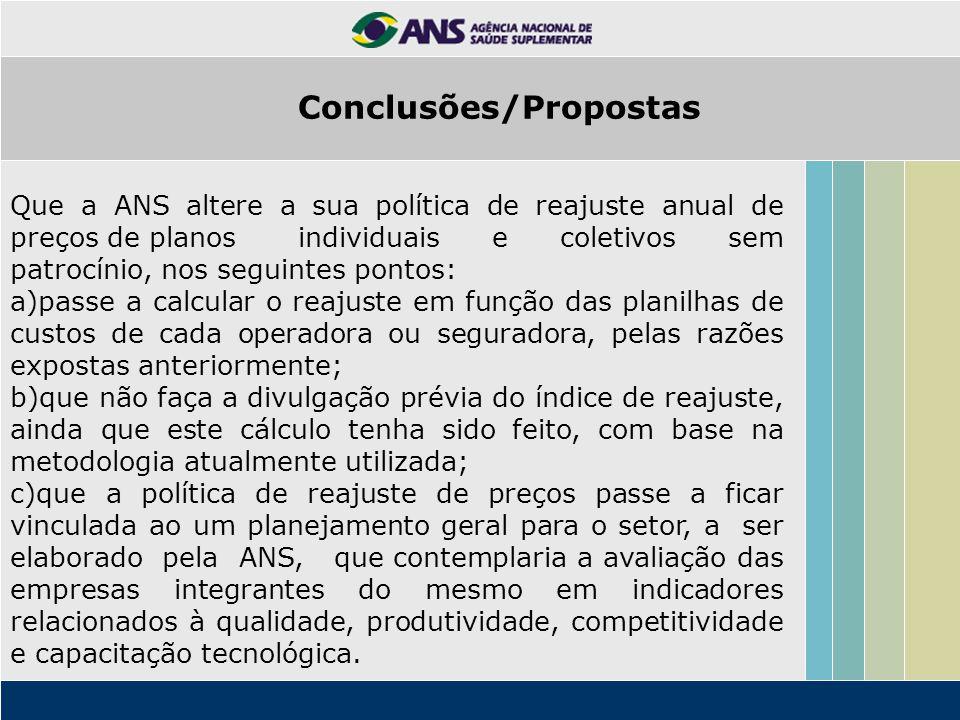 Conclusões/Propostas Que a ANS altere a sua política de reajuste anual de preços de planos individuais e coletivos sem patrocínio, nos seguintes ponto