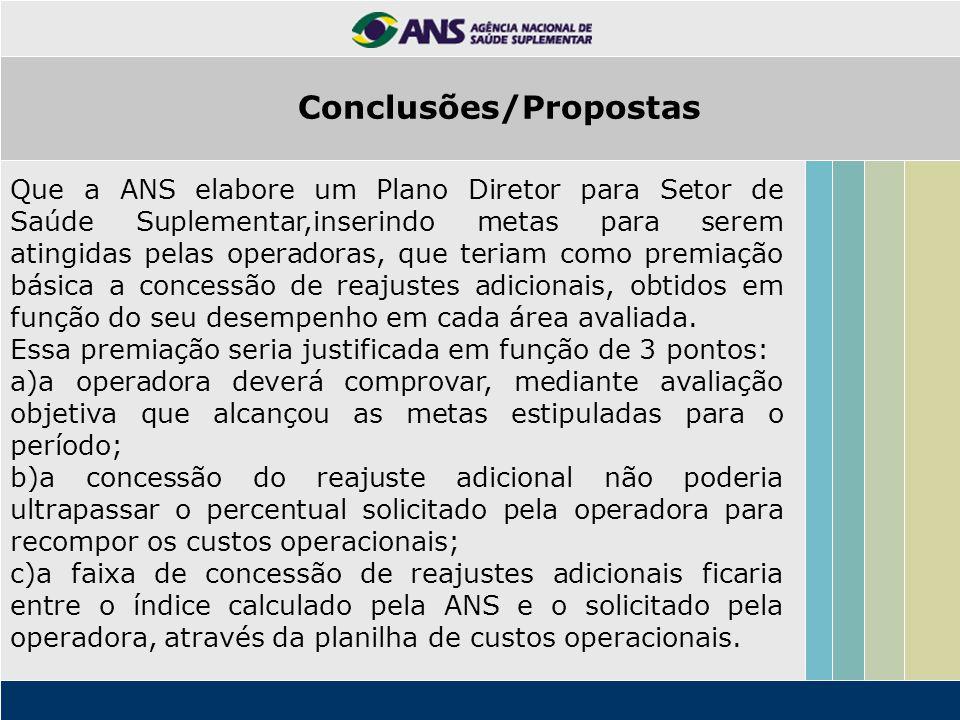 Conclusões/Propostas Que a ANS elabore um Plano Diretor para Setor de Saúde Suplementar,inserindo metas para serem atingidas pelas operadoras, que ter