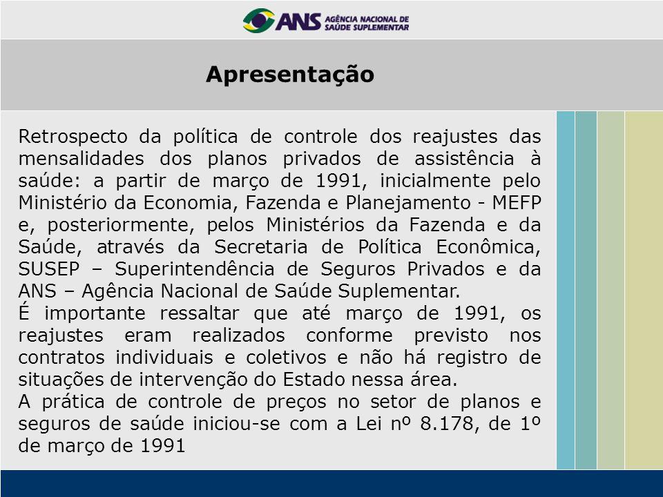 Retrospecto da política de controle dos reajustes das mensalidades dos planos privados de assistência à saúde: a partir de março de 1991, inicialmente
