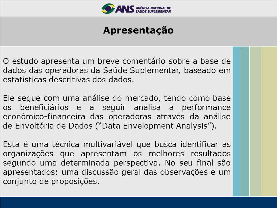 A análise revelou uma grande concentração das atividades do setor em um pequeno número de operadoras, indica também uma concentração das operadoras em faixas de mercado.