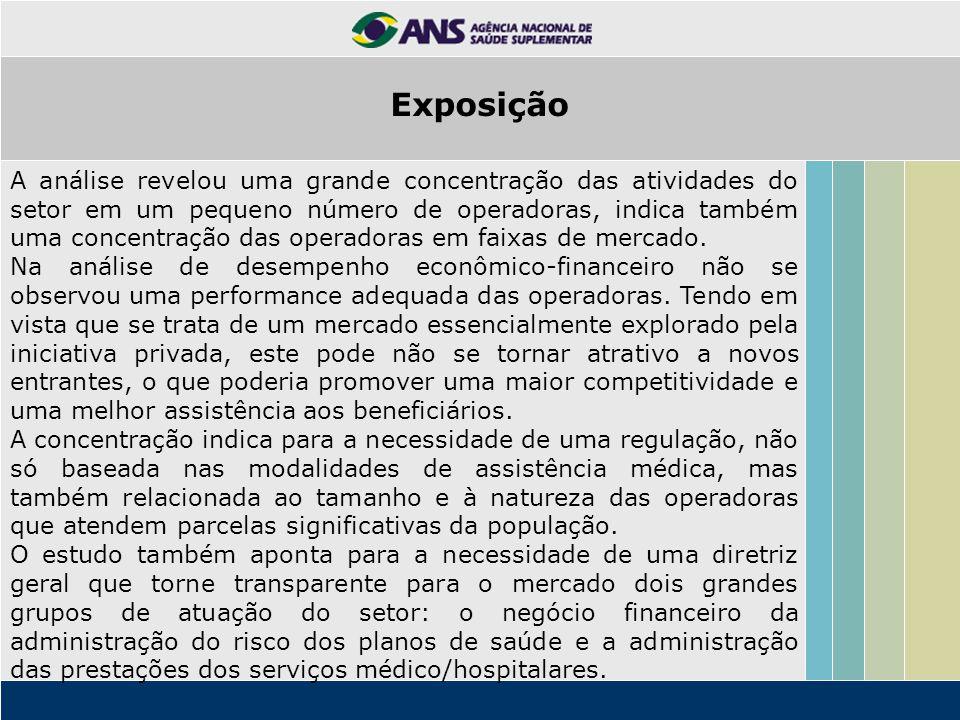Conclusões/Propostas Tentamos aprofundar discussões sobre a eficiência econômico-financeira das operadoras do Sistema da Saúde Suplementar.