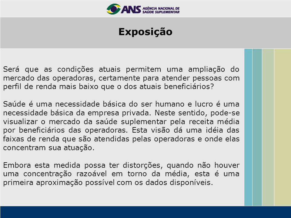 Há concentração das operadoras por faixa de receita média por beneficiários.