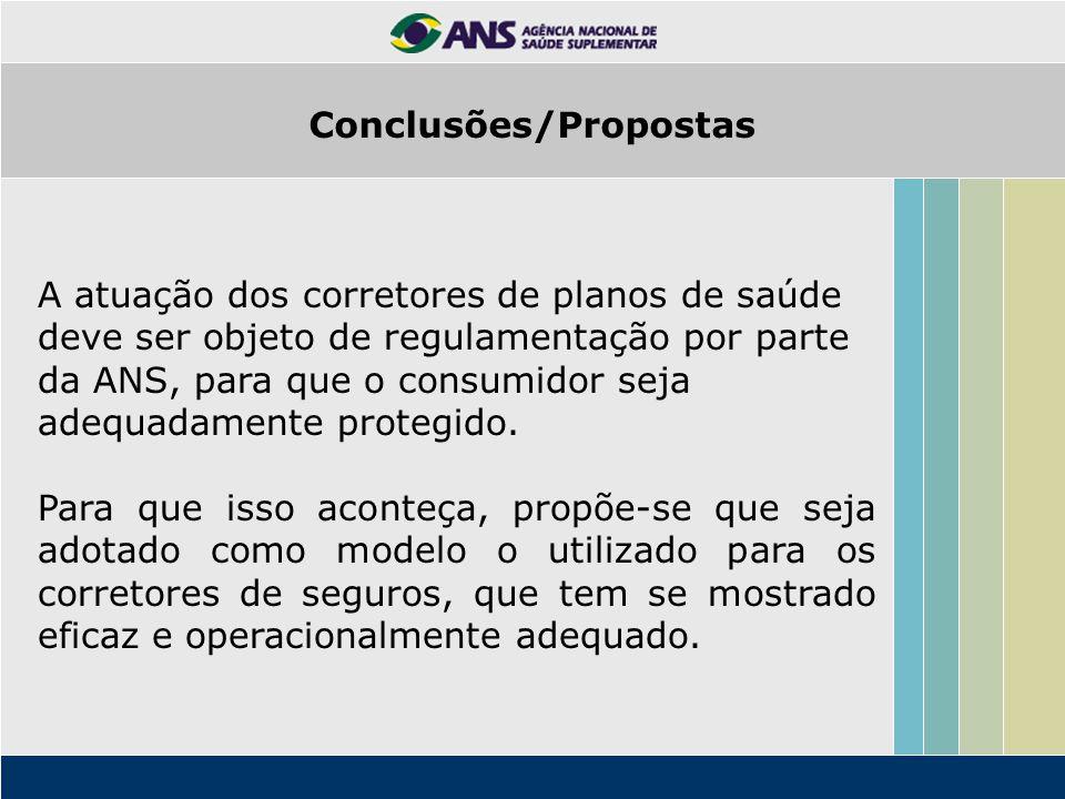 A atuação dos corretores de planos de saúde deve ser objeto de regulamentação por parte da ANS, para que o consumidor seja adequadamente protegido.
