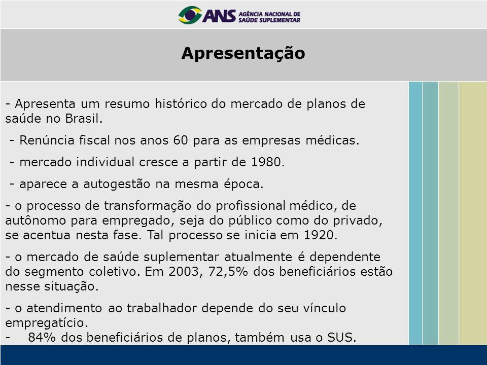 - Apresenta um resumo histórico do mercado de planos de saúde no Brasil.