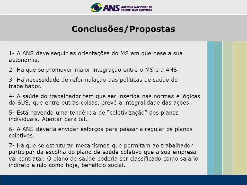 1- A ANS deve seguir as orientações do MS em que pese a sua autonomia.