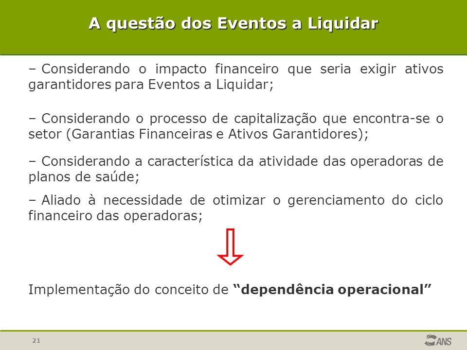 21 A questão dos Eventos a Liquidar – Considerando o impacto financeiro que seria exigir ativos garantidores para Eventos a Liquidar; – Considerando o