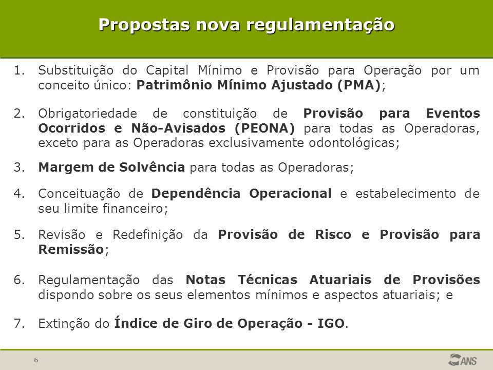 6 Propostas nova regulamentação 1.Substituição do Capital Mínimo e Provisão para Operação por um conceito único: Patrimônio Mínimo Ajustado (PMA); 2.O