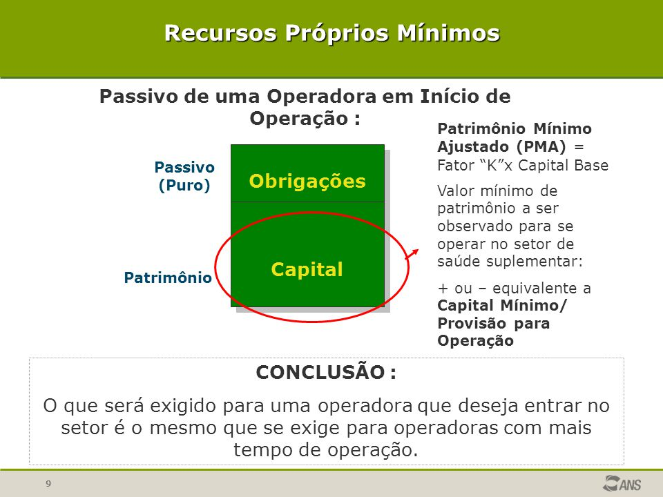 9 Obrigações Capital Obrigações Capital Recursos Próprios Mínimos Passivo de uma Operadora em Início de Operação : Patrimônio Mínimo Ajustado (PMA) =