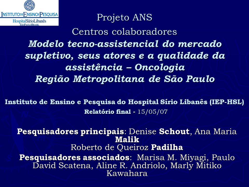 Objetivos ► Geral  Descrever e avaliar o modelo tecno-assistencial e a dinâmica de atores no mercado de saúde suplementar na área de oncologia na região metropolitana de São Paulo.