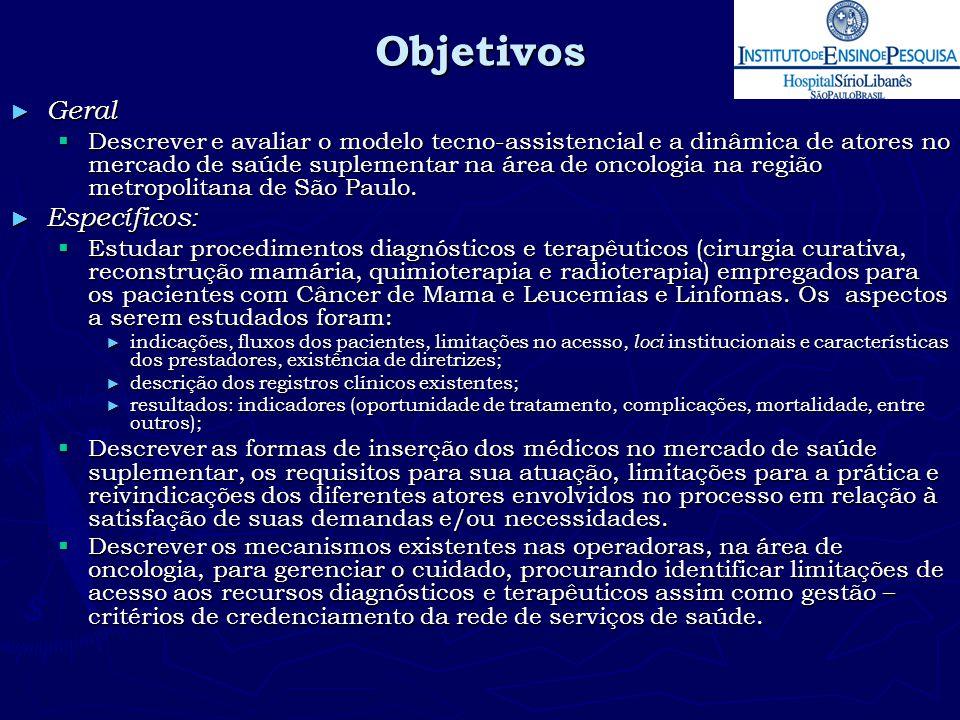 Comentários finais ► Prestadores médicos insatisfeitos com relação com operadoras e com os hospitais.