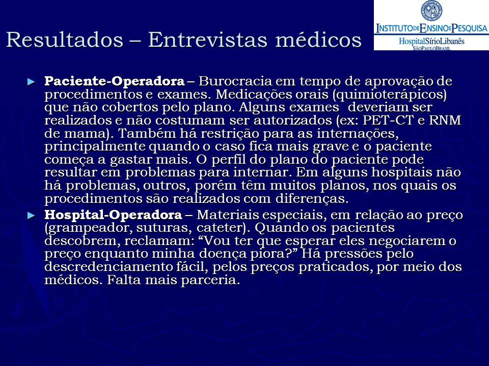 Resultados – Entrevistas médicos ► Paciente-Operadora – Burocracia em tempo de aprovação de procedimentos e exames. Medicações orais (quimioterápicos)