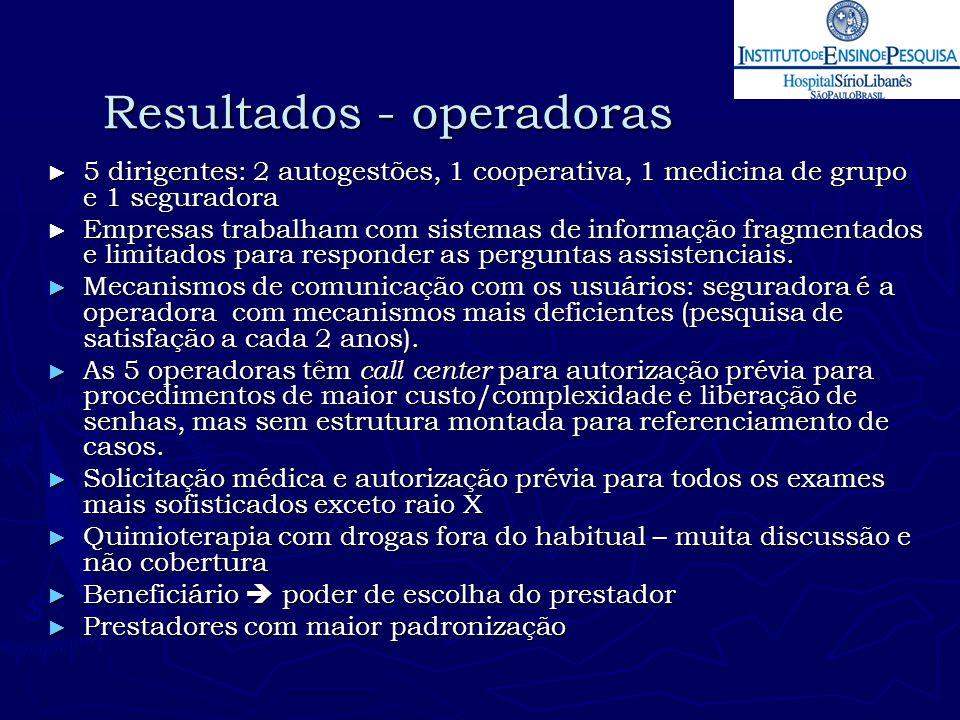 Resultados - operadoras ► 5 dirigentes: 2 autogestões, 1 cooperativa, 1 medicina de grupo e 1 seguradora ► Empresas trabalham com sistemas de informaç