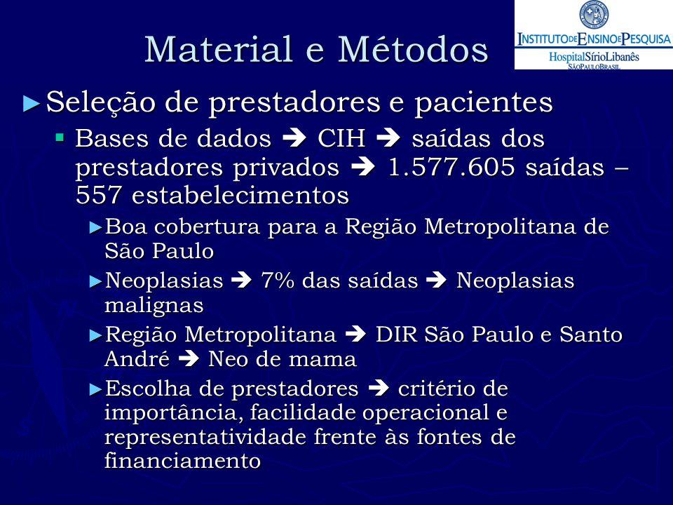 Material e Métodos ► Seleção de prestadores e pacientes  Bases de dados  CIH  saídas dos prestadores privados  1.577.605 saídas – 557 estabelecime