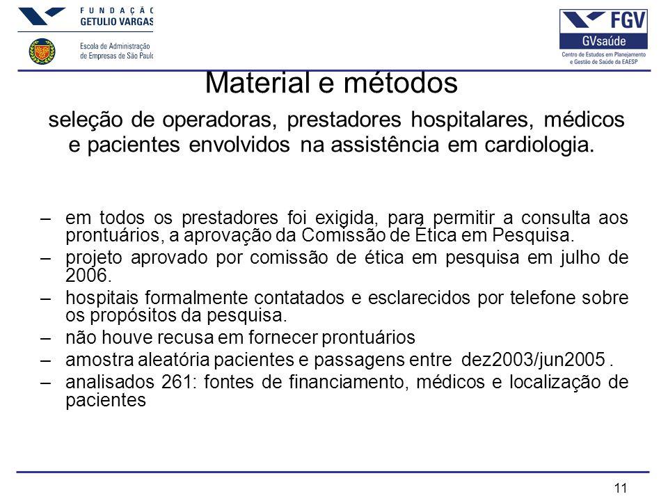 11 Material e métodos seleção de operadoras, prestadores hospitalares, médicos e pacientes envolvidos na assistência em cardiologia.