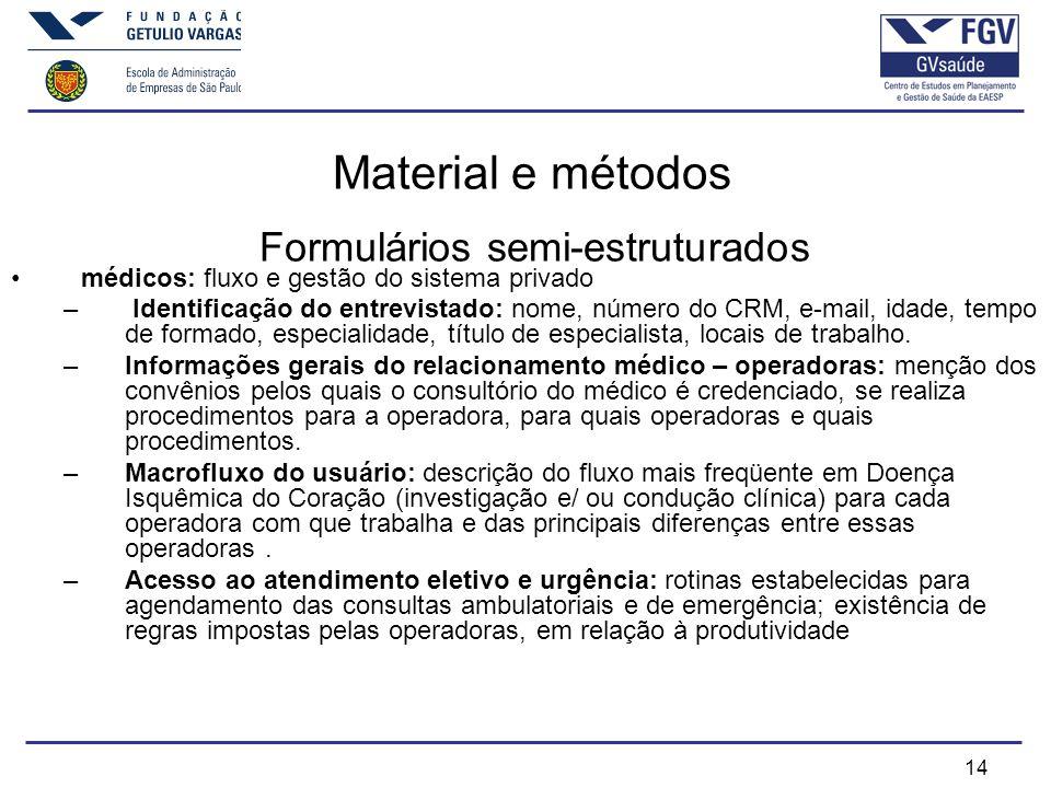 14 Material e métodos Formulários semi-estruturados médicos: fluxo e gestão do sistema privado – Identificação do entrevistado: nome, número do CRM, e-mail, idade, tempo de formado, especialidade, título de especialista, locais de trabalho.