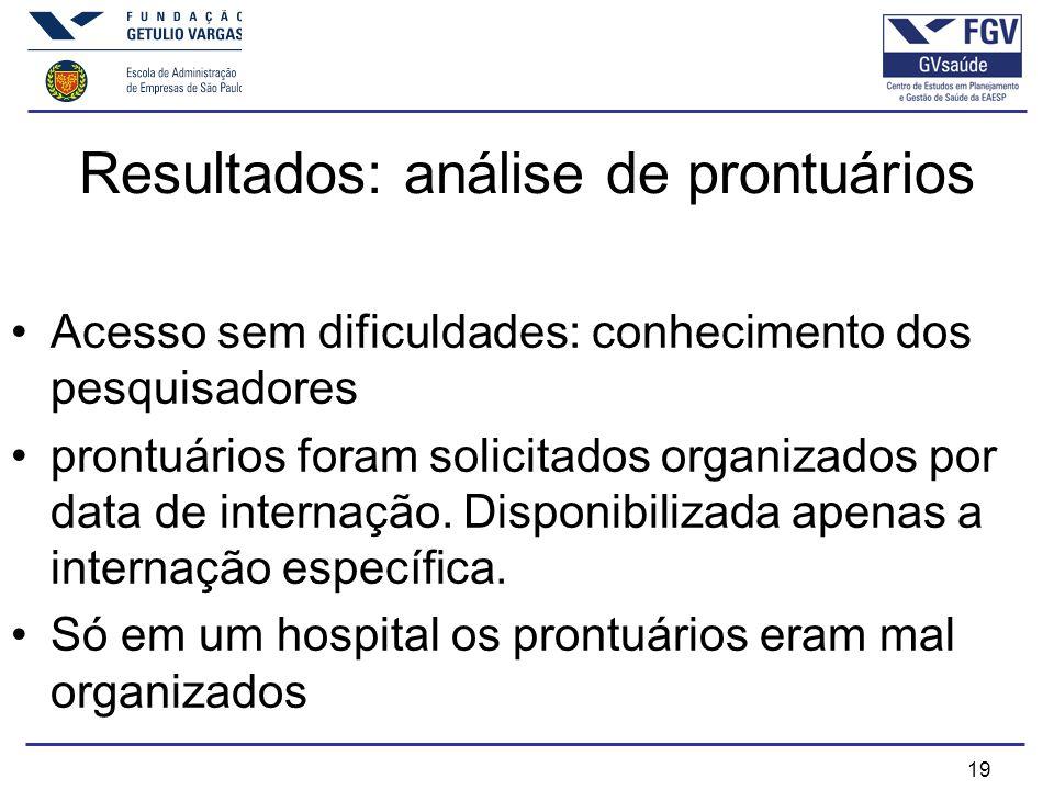19 Resultados: análise de prontuários Acesso sem dificuldades: conhecimento dos pesquisadores prontuários foram solicitados organizados por data de internação.