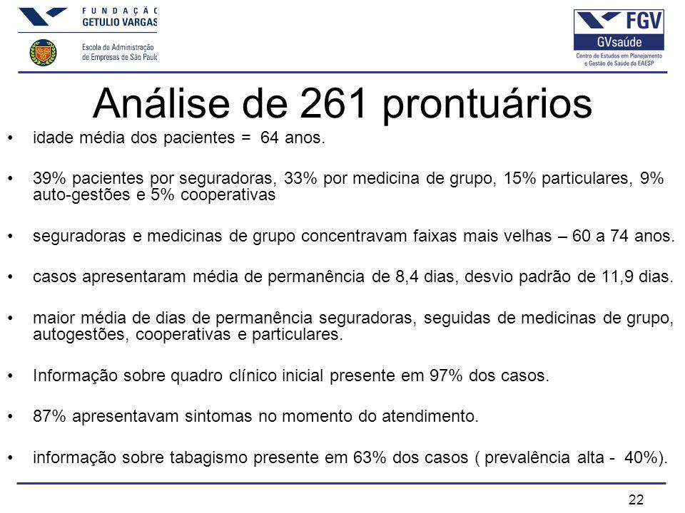 22 Análise de 261 prontuários idade média dos pacientes = 64 anos.