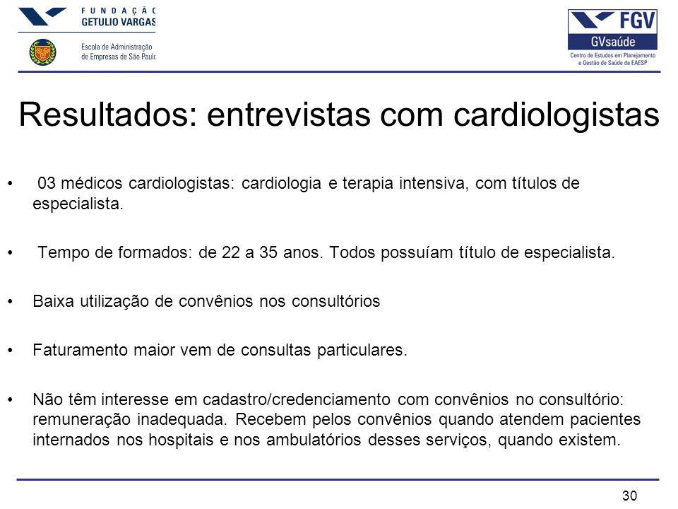 30 Resultados: entrevistas com cardiologistas 03 médicos cardiologistas: cardiologia e terapia intensiva, com títulos de especialista.