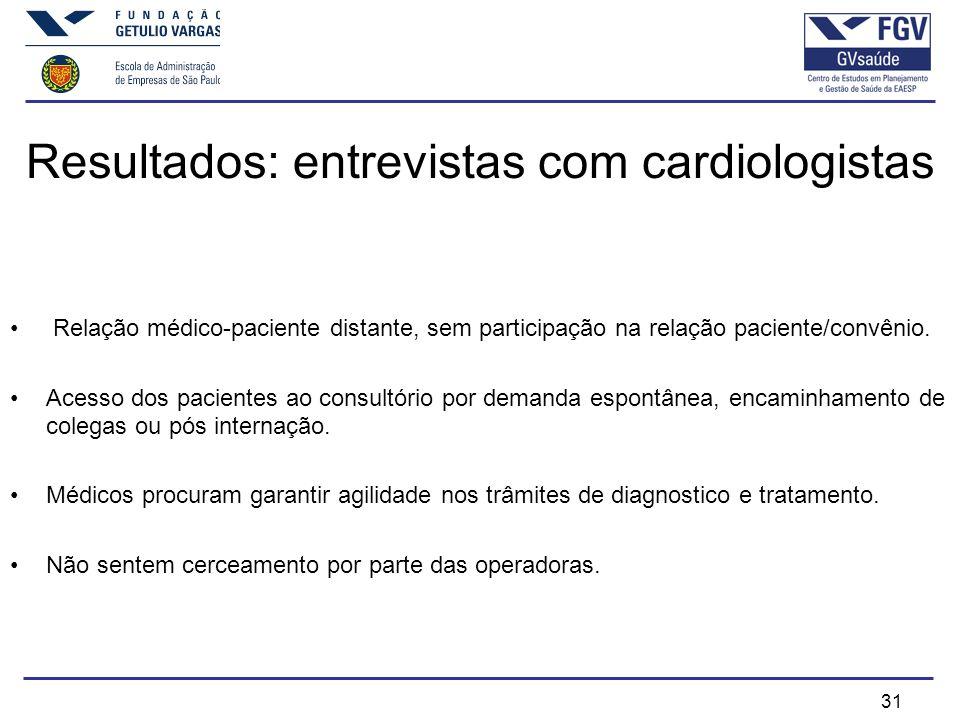 31 Resultados: entrevistas com cardiologistas Relação médico-paciente distante, sem participação na relação paciente/convênio.