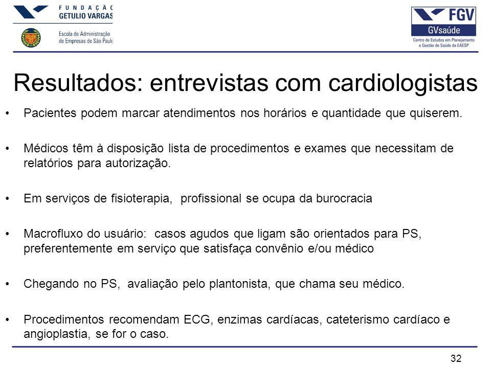 32 Resultados: entrevistas com cardiologistas Pacientes podem marcar atendimentos nos horários e quantidade que quiserem.