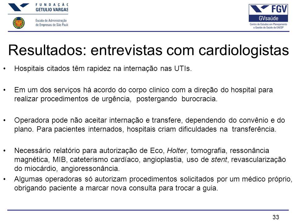 33 Resultados: entrevistas com cardiologistas Hospitais citados têm rapidez na internação nas UTIs.
