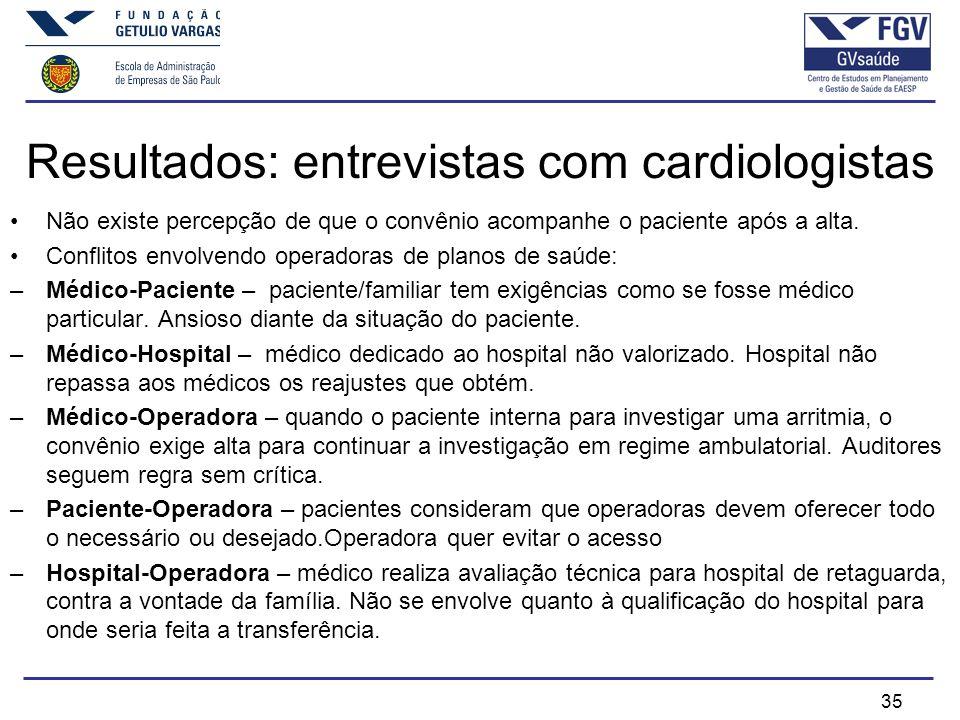 35 Resultados: entrevistas com cardiologistas Não existe percepção de que o convênio acompanhe o paciente após a alta.
