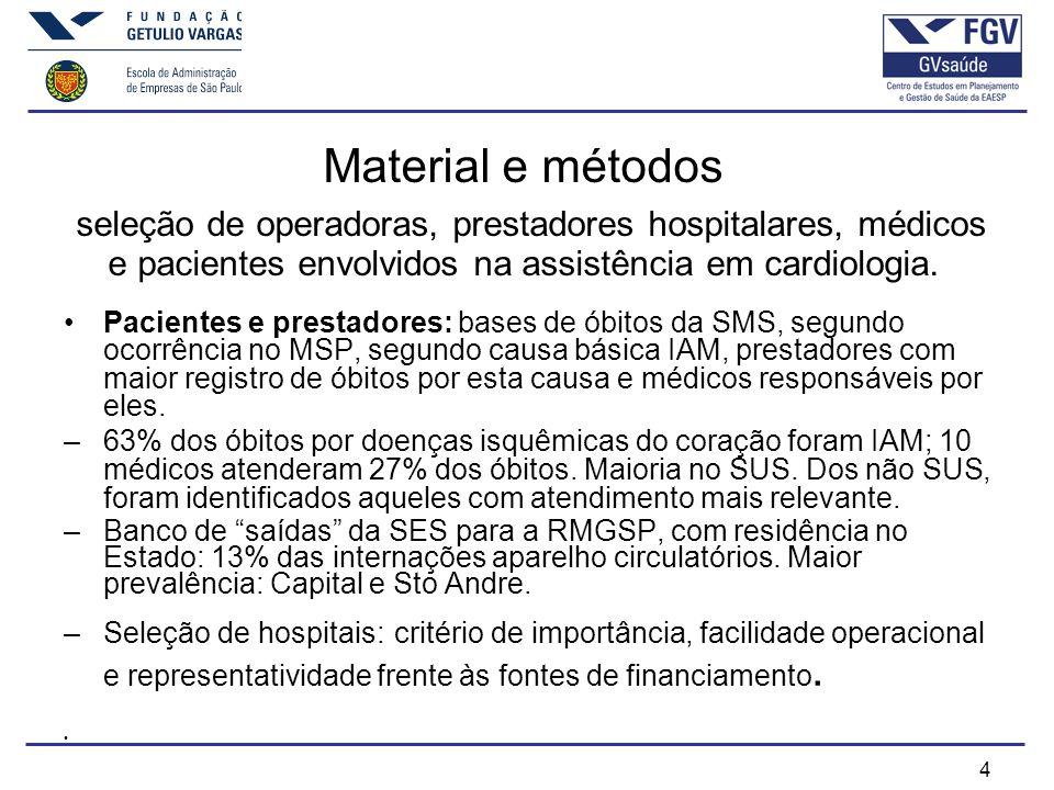 4 Material e métodos seleção de operadoras, prestadores hospitalares, médicos e pacientes envolvidos na assistência em cardiologia.