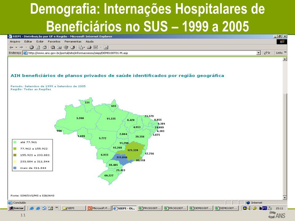 11 Demografia: Internações Hospitalares de Beneficiários no SUS – 1999 a 2005