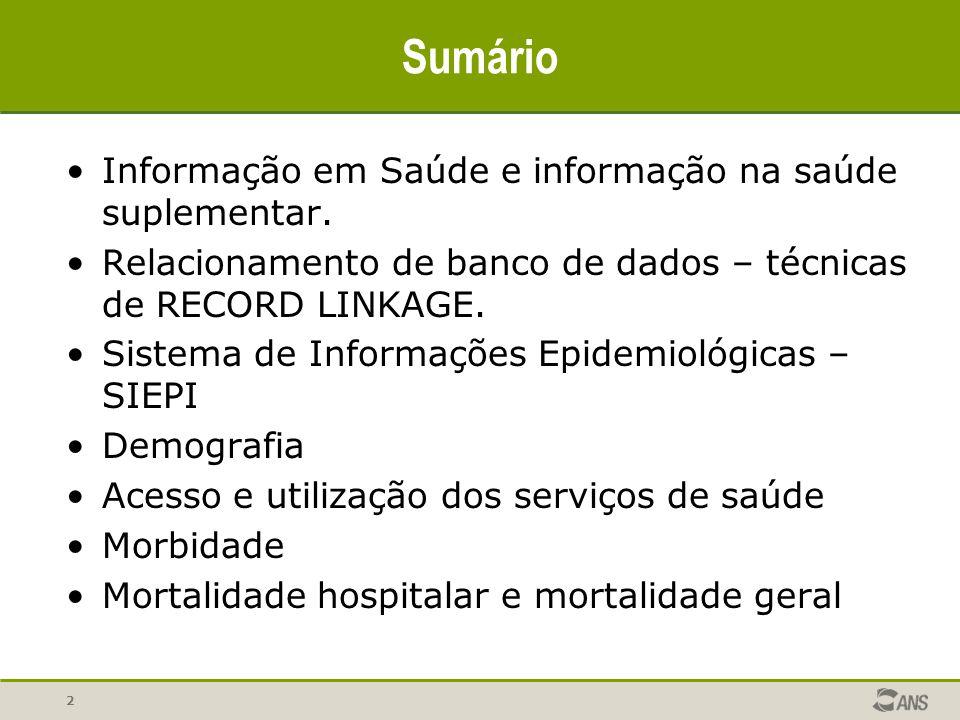 13 Acesso: Internações Hospitalares de Beneficiários no SUS Região Nordeste por modalidade operadora 1999 - 2005