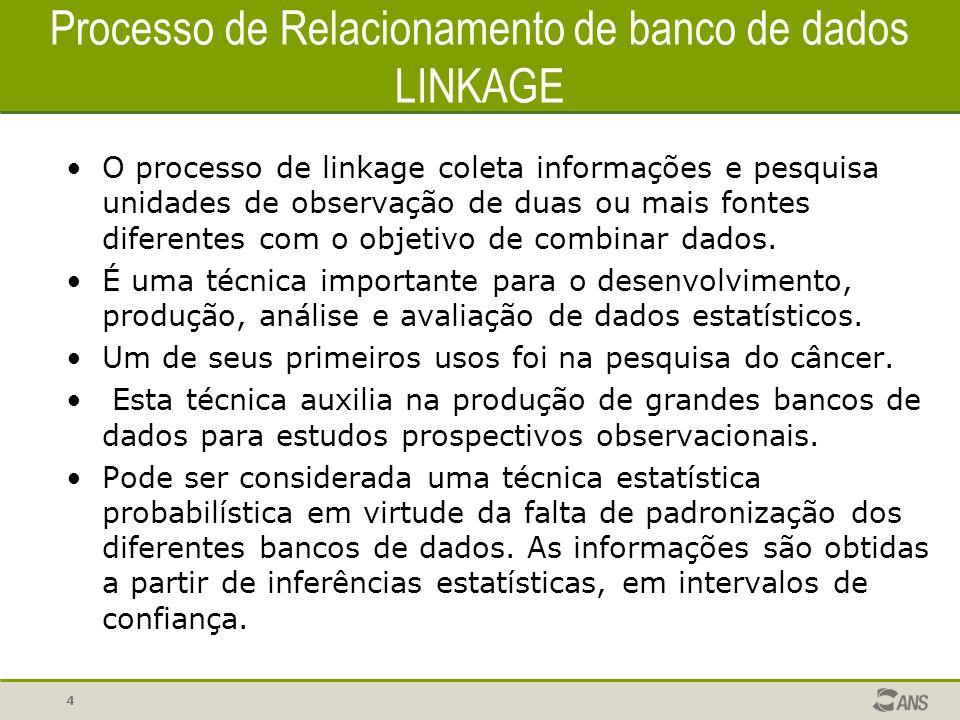 4 Processo de Relacionamento de banco de dados LINKAGE O processo de linkage coleta informações e pesquisa unidades de observação de duas ou mais font