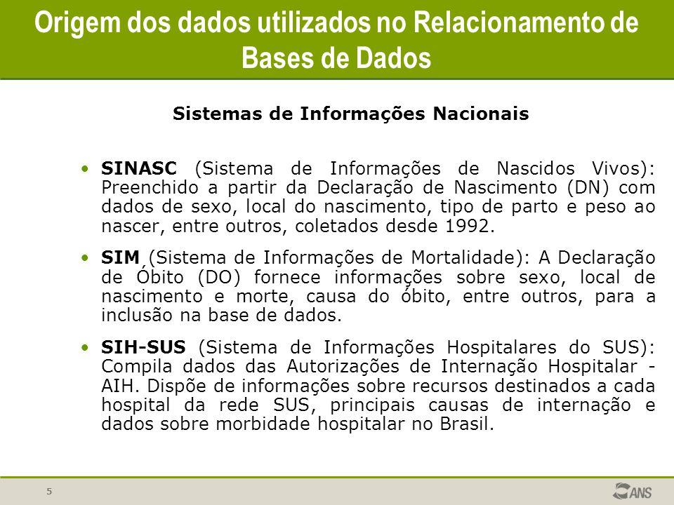 5 Origem dos dados utilizados no Relacionamento de Bases de Dados Sistemas de Informações Nacionais SINASC (Sistema de Informações de Nascidos Vivos):