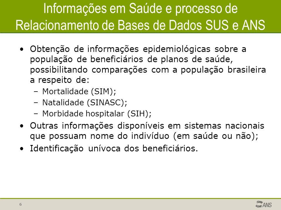 6 Informações em Saúde e processo de Relacionamento de Bases de Dados SUS e ANS Obtenção de informações epidemiológicas sobre a população de beneficiá