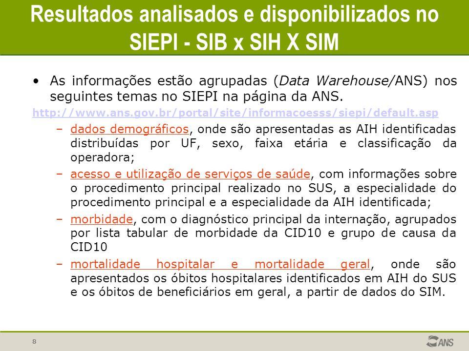 8 Resultados analisados e disponibilizados no SIEPI - SIB x SIH X SIM As informações estão agrupadas (Data Warehouse/ANS) nos seguintes temas no SIEPI