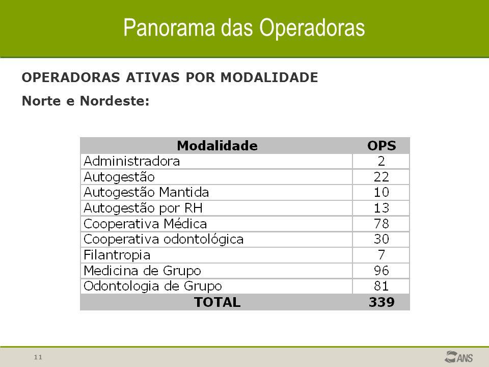11 Panorama das Operadoras OPERADORAS ATIVAS POR MODALIDADE Norte e Nordeste: